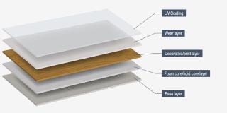 PARALOID™ In Vinyl Flooring Applications thumbnail
