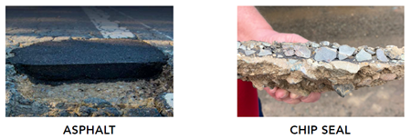 Road-Pavement-Topcoat-Perma-zyme-Soil-Stabilizer.PNG